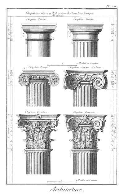 Doric, Ionic and Corinthian Column Greek architecture styles